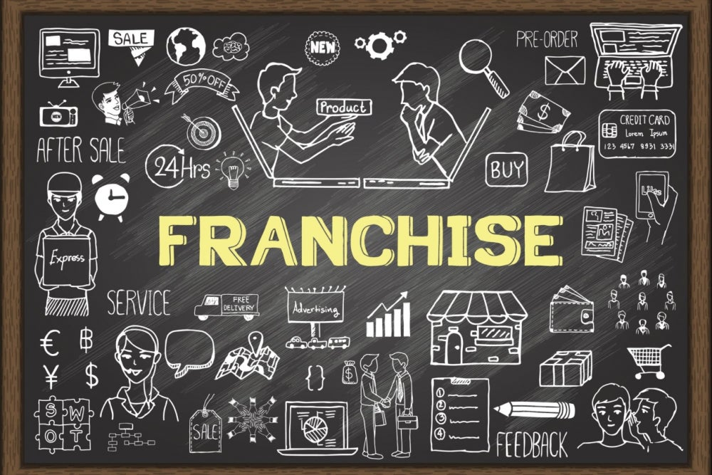 Cheap Franchises Under $1000 You Can Buy Today